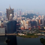 Macau Drop in Casino Revenue