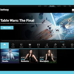 Spelinspektionen fines 2 legal Swedish online casinos : Betway and Mandalorian Technologies