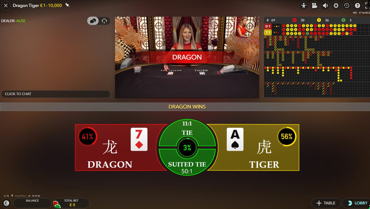 Dragon Tiger Baccarat