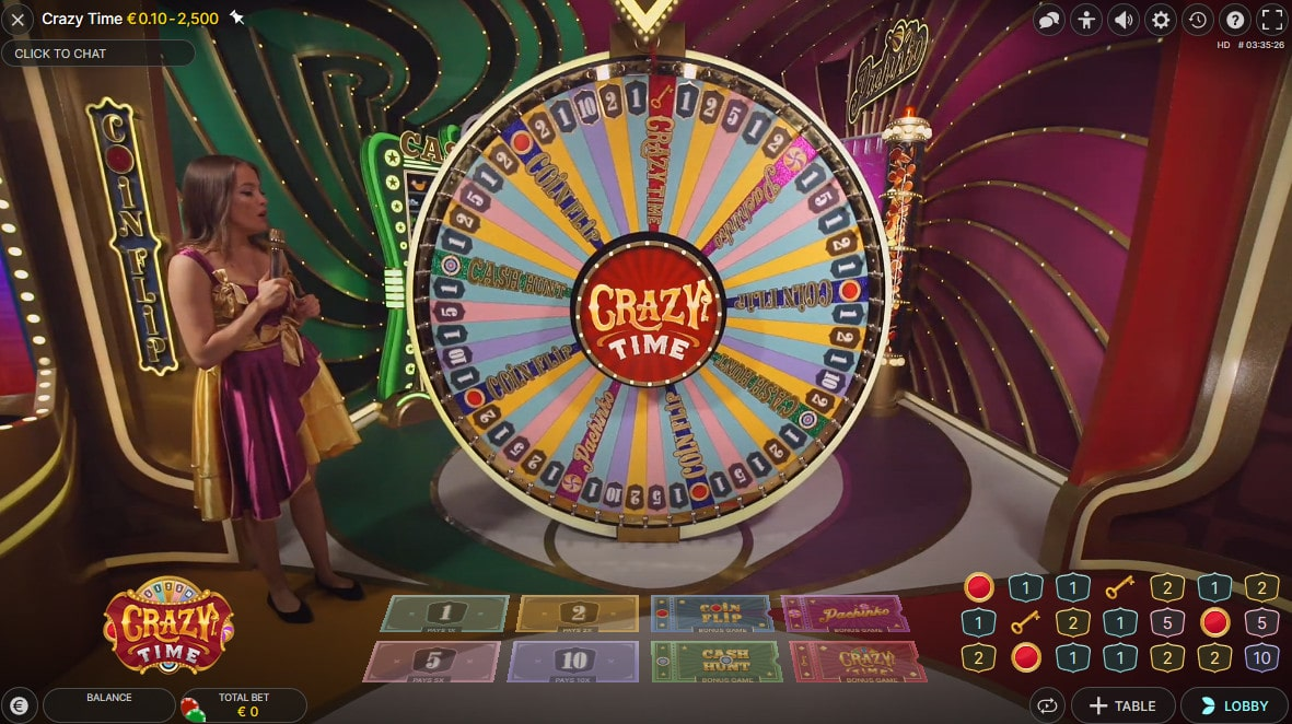 Crazy Time Wheel of Fortune
