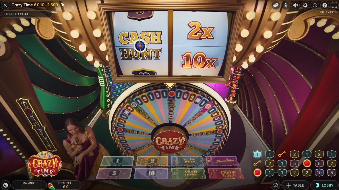 Multipliers Winning in Crazy Time Game